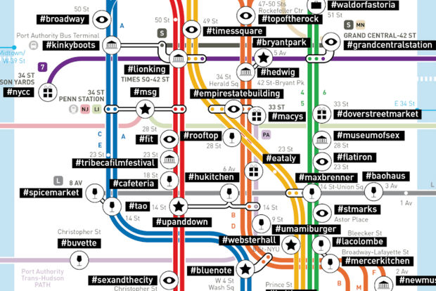 Subway Map For New York City.Popular New York Subway Destinations To Visit When You Are In Nyc